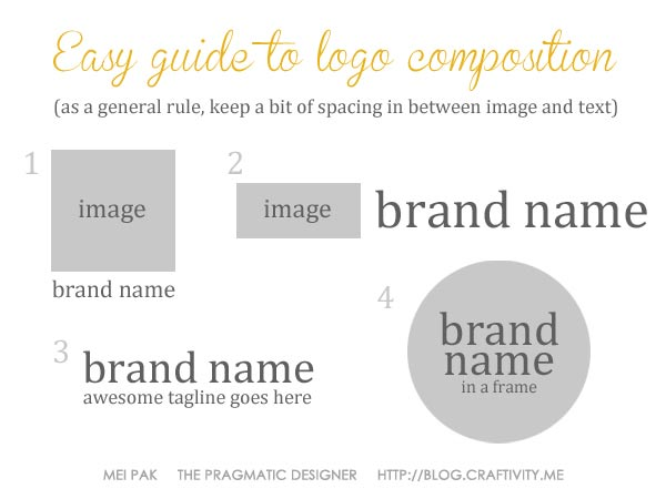 Easy guide to logo composition: How to make your own logo for under $5